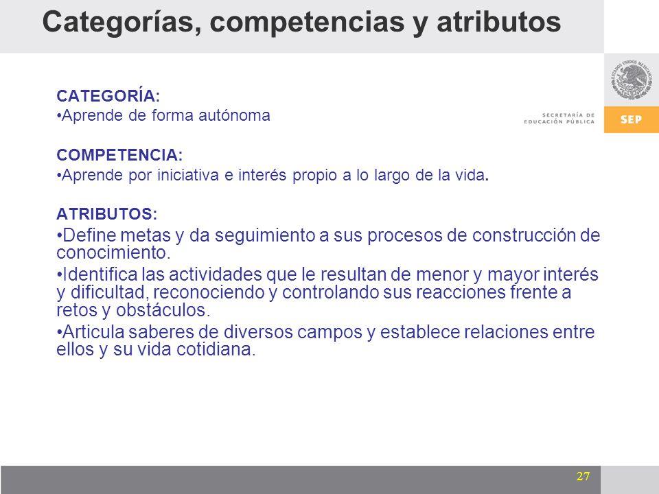 27 Categorías, competencias y atributos CATEGORÍA: Aprende de forma autónoma COMPETENCIA: Aprende por iniciativa e interés propio a lo largo de la vid