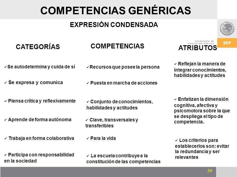 30 COMPETENCIAS GENÉRICAS EXPRESIÓN CONDENSADA CATEGORÍAS COMPETENCIAS ATRIBUTOS Se expresa y comunica Reflejan la manera de integrar conocimientos, h