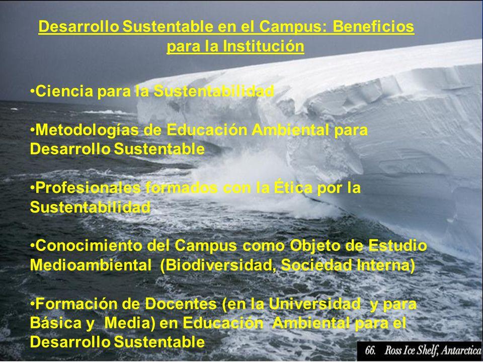 Desarrollo Sustentable en el Campus: Beneficios para la Institución Ciencia para la Sustentabilidad Metodologías de Educación Ambiental para Desarroll