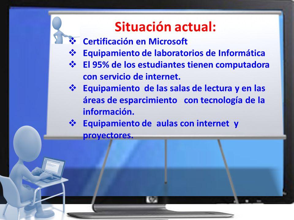 Situación actual: Certificación en Microsoft Equipamiento de laboratorios de Informática El 95% de los estudiantes tienen computadora con servicio de