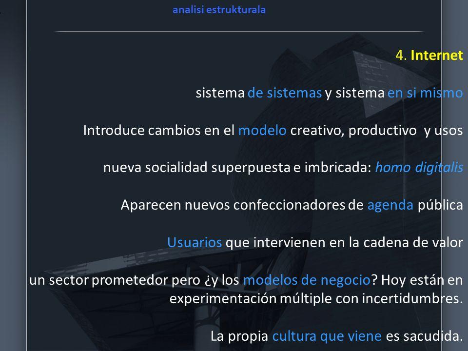 4. Internet sistema de sistemas y sistema en si mismo Introduce cambios en el modelo creativo, productivo y usos nueva socialidad superpuesta e imbric