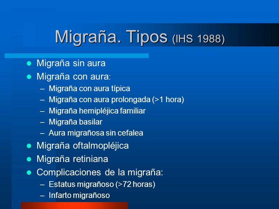Migraña. Tipos (IHS 1988) Migraña sin aura Migraña con aura : –Migraña con aura típica –Migraña con aura prolongada (>1 hora) –Migraña hemipléjica fam
