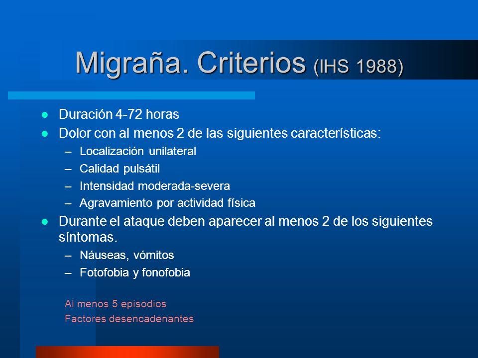 Migraña. Criterios (IHS 1988) Duración 4-72 horas Dolor con al menos 2 de las siguientes características: –Localización unilateral –Calidad pulsátil –