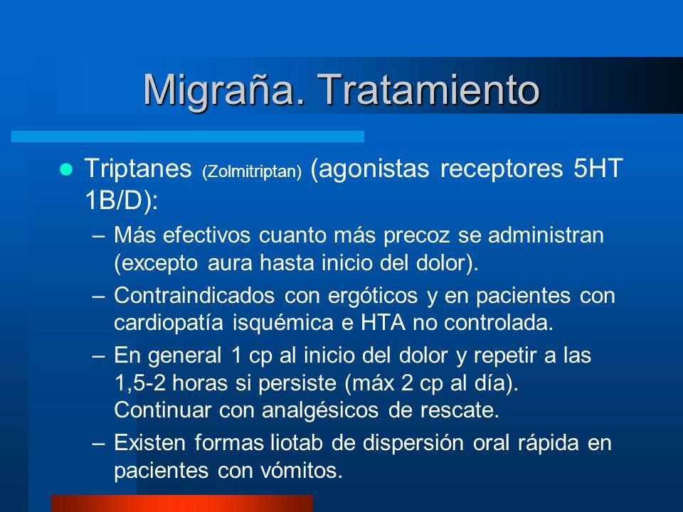 Migraña. Tratamiento Triptanes (Zolmitriptan) (agonistas receptores 5HT 1B/D): –Más efectivos cuanto más precoz se administran (excepto aura hasta ini