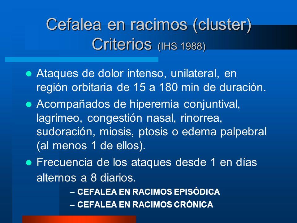 Cefalea en racimos (cluster) Criterios (IHS 1988) Ataques de dolor intenso, unilateral, en región orbitaria de 15 a 180 min de duración. Acompañados d