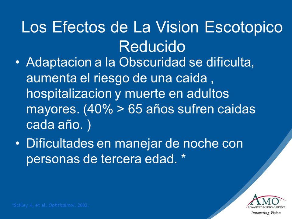 Los Efectos de La Vision Escotopico Reducido Adaptacion a la Obscuridad se dificulta, aumenta el riesgo de una caida, hospitalizacion y muerte en adul