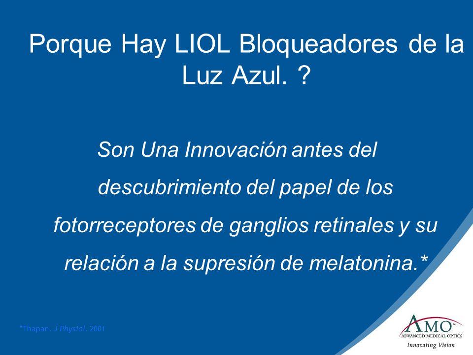 Porque Hay LIOL Bloqueadores de la Luz Azul. ? Son Una Innovación antes del descubrimiento del papel de los fotorreceptores de ganglios retinales y su