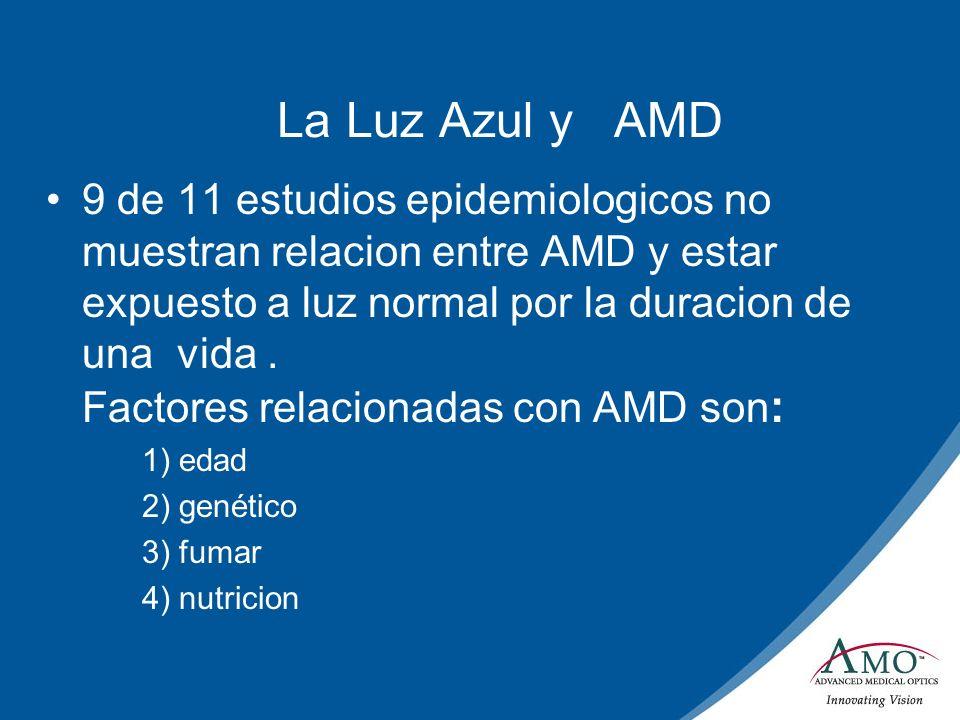 La Luz Azul y AMD 9 de 11 estudios epidemiologicos no muestran relacion entre AMD y estar expuesto a luz normal por la duracion de una vida. Factores