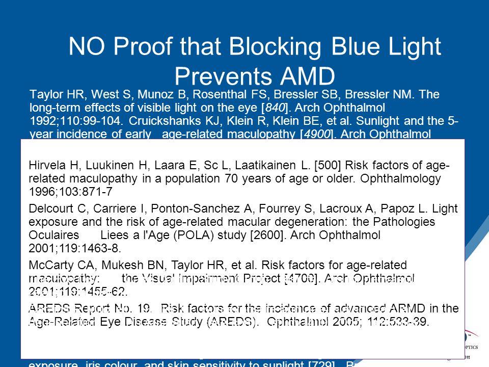 NO Proof that Blocking Blue Light Prevents AMD Taylor HR, West S, Munoz B, Rosenthal FS, Bressler SB, Bressler NM. The long-term effects of visible li