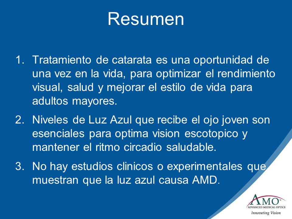 Resumen 1.Tratamiento de catarata es una oportunidad de una vez en la vida, para optimizar el rendimiento visual, salud y mejorar el estilo de vida pa