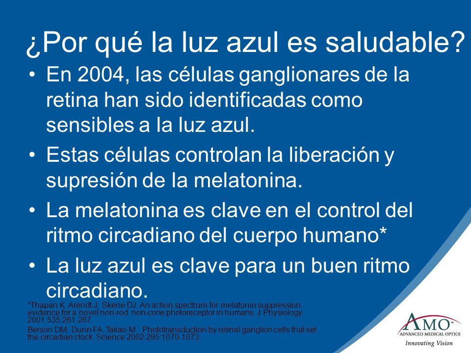 ¿Por qué la luz azul es saludable? En 2004, las células ganglionares de la retina han sido identificadas como sensibles a la luz azul. Estas células c