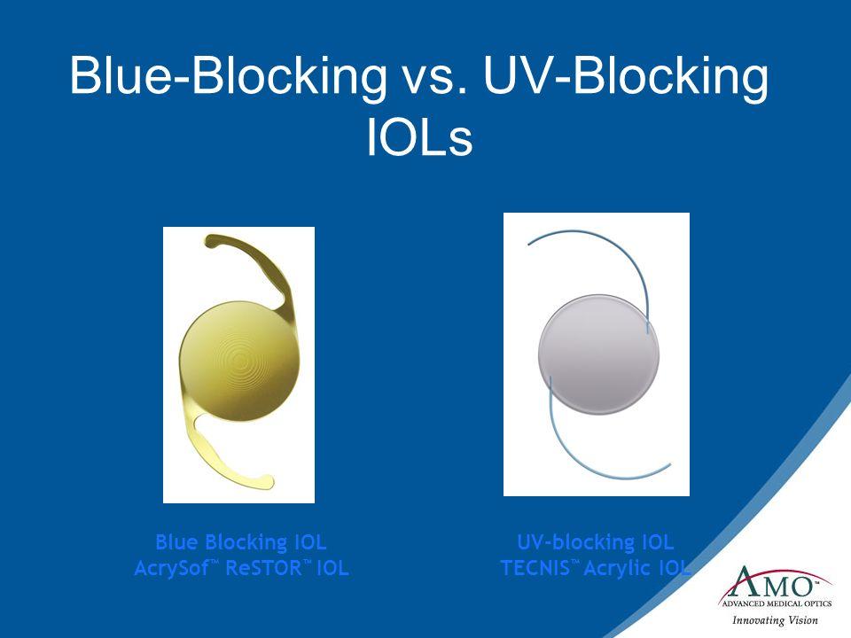 Blue-Blocking vs. UV-Blocking IOLs UV-blocking IOL TECNIS Acrylic IOL Blue Blocking IOL AcrySof ReSTOR IOL