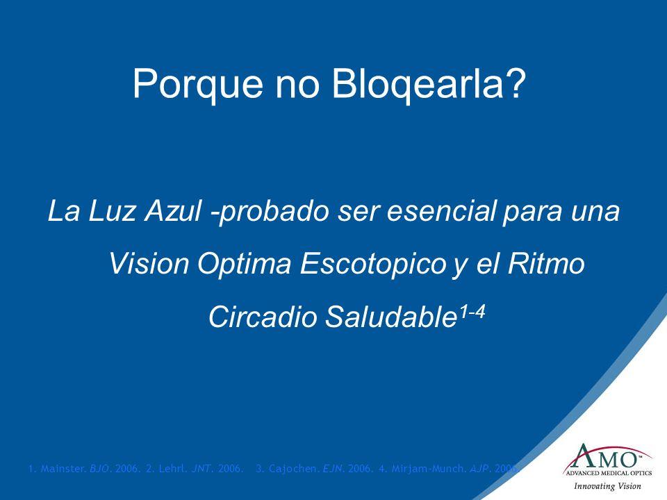 Porque no Bloqearla? La Luz Azul -probado ser esencial para una Vision Optima Escotopico y el Ritmo Circadio Saludable 1-4 1. Mainster. BJO. 2006. 2.