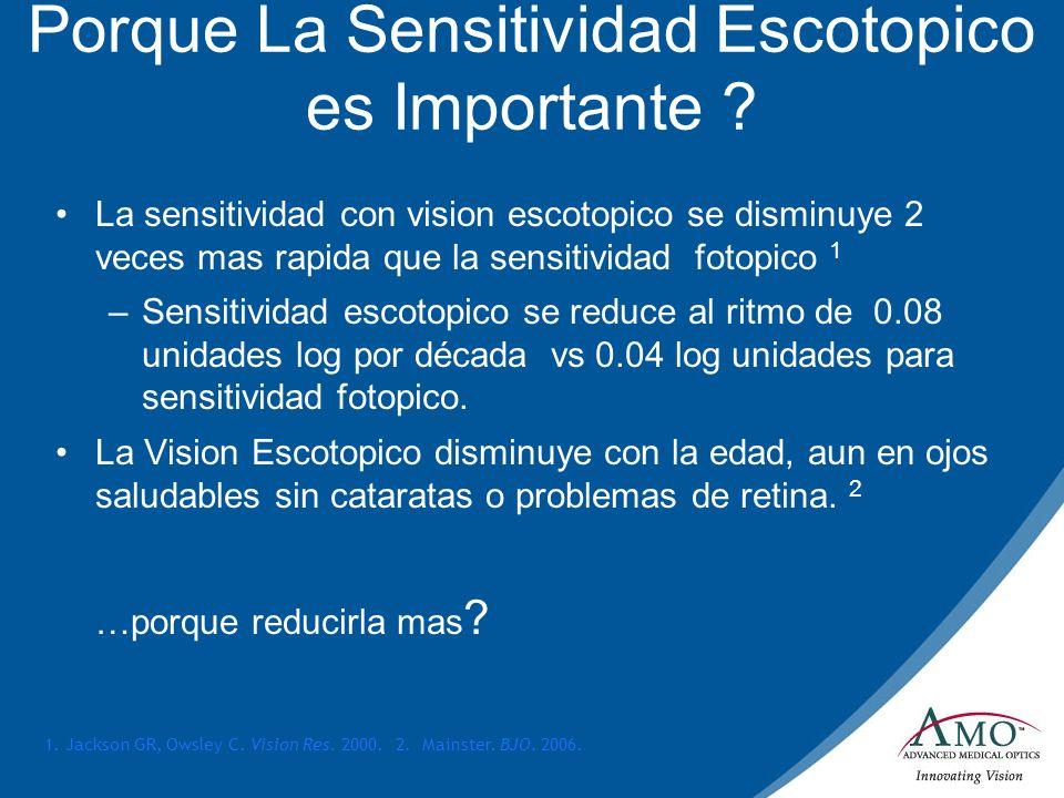 Porque La Sensitividad Escotopico es Importante ? La sensitividad con vision escotopico se disminuye 2 veces mas rapida que la sensitividad fotopico 1