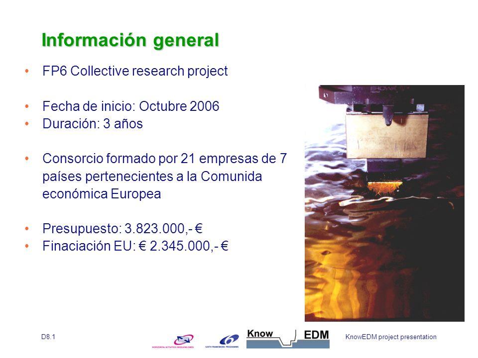 KnowEDM project presentationD8.1 Información general FP6 Collective research project Fecha de inicio: Octubre 2006 Duración: 3 años Consorcio formado por 21 empresas de 7 países pertenecientes a la Comunida económica Europea Presupuesto: 3.823.000,- Finaciación EU: 2.345.000,-