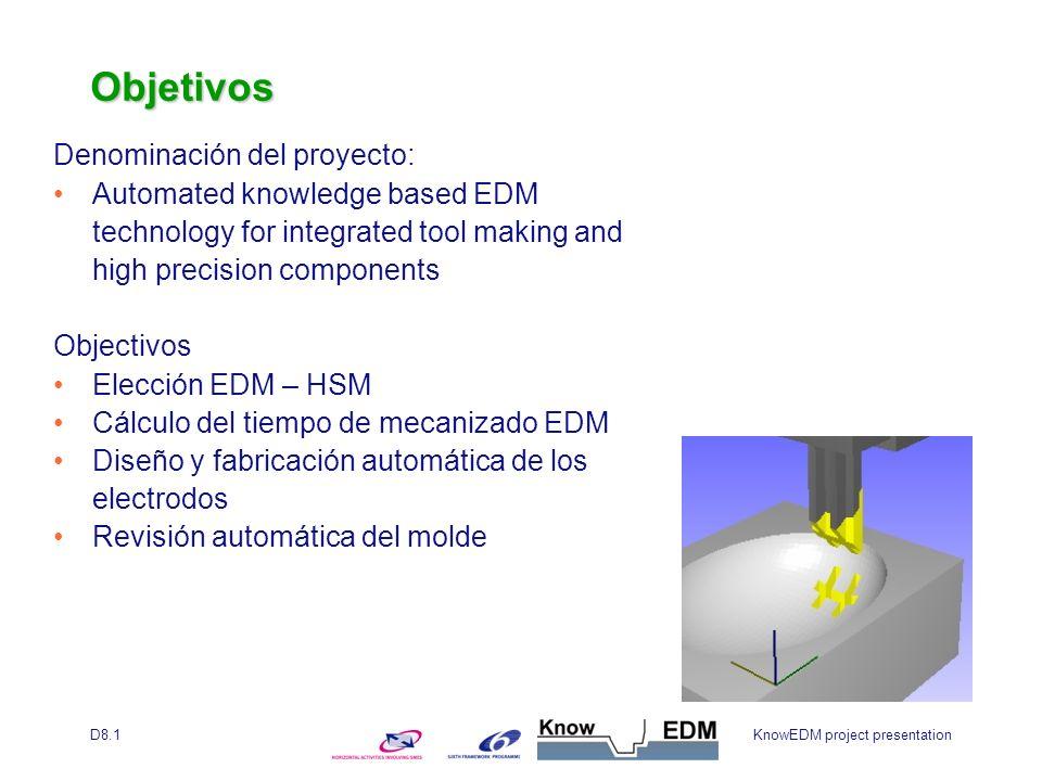 KnowEDM project presentationD8.1 Areas de Investigación Areas de trabajo Nueva tecnología innovadora para EDM Fabricación del molde vertical e Integrada 4 areas de investigación Diseño producto Diseño del molde Fabricación del molde Molde en producción Revisión automática de molde, integración de diferentes niveles de fabricación y mejora de comunicación Fabricación del molde Vertical e Integrada Diseño y fabircación automático del electrodo Cálculo automático del tiempo EDM Nueva tecnología innovadora para EDM Definición automática de zonas HSM/EDM Nueva tecnología de EDM