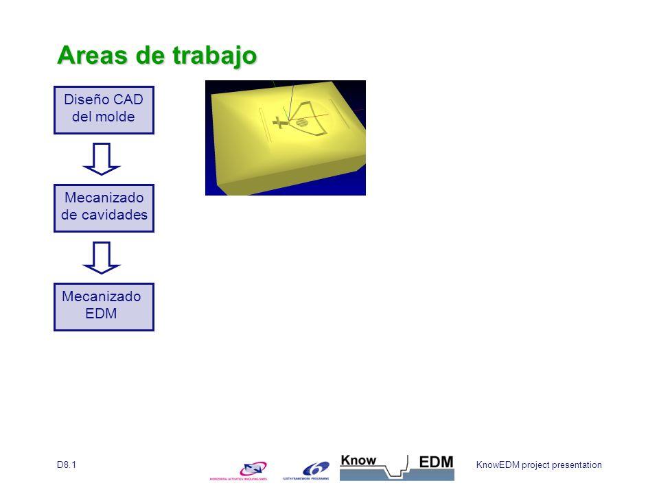 KnowEDM project presentationD8.1 Estado actual del proyecto Sistema integrado de revisión del diseño Se dispone de una versión preliminar para pruebas y obtención de información de usuarios finales Sistema de definición de tiempo de erosionado Pruebas de caracterización Sistema de definición de zonas a erosionar/fresar Desarrollo de un algoritmo para definición del límite de fresado Sistema de definición de electrodos Análisis de estrategias a seguir para definición de electrodos Integración de todos los módulos