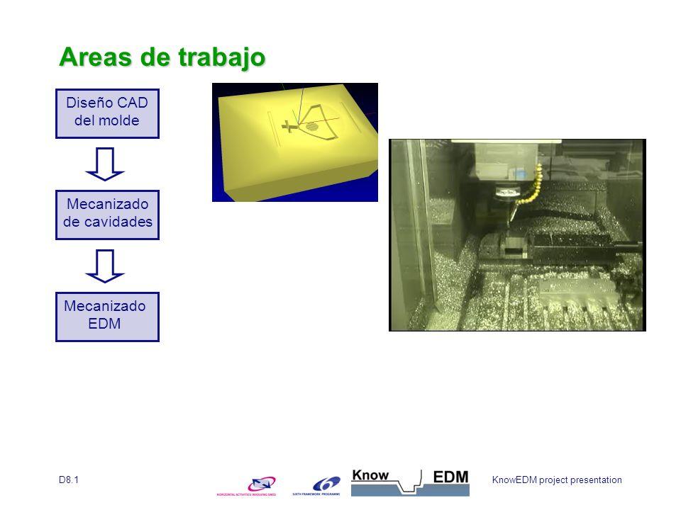 KnowEDM project presentationD8.1 Diseño CAD del molde Mecanizado de cavidades Mecanizado EDM Areas de trabajo