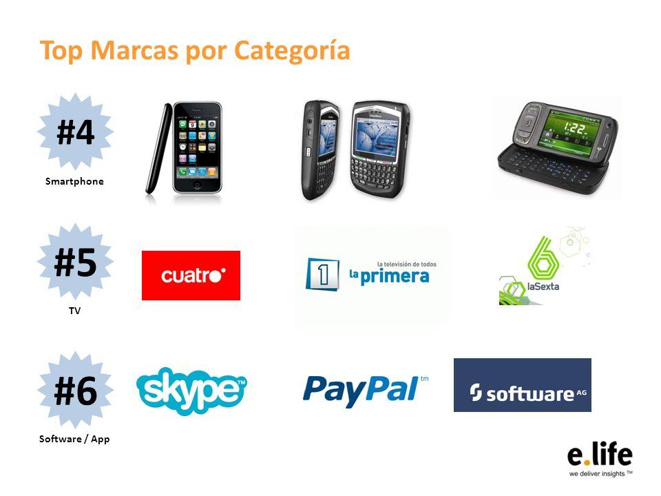 Top Marcas por Categoría #4 #5 #6 Smartphone TV Software / App