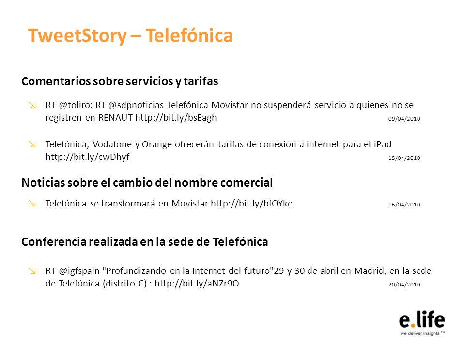 TweetStory – Telefónica RT @toliro: RT @sdpnoticias Telefónica Movistar no suspenderá servicio a quienes no se registren en RENAUT http://bit.ly/bsEagh 09/04/2010 Comentarios sobre servicios y tarifas Telefónica se transformará en Movistar http://bit.ly/bfOYkc 16/04/2010 Noticias sobre el cambio del nombre comercial Telefónica, Vodafone y Orange ofrecerán tarifas de conexión a internet para el iPad http://bit.ly/cwDhyf 15/04/2010 Conferencia realizada en la sede de Telefónica RT @igfspain Profundizando en la Internet del futuro 29 y 30 de abril en Madrid, en la sede de Telefónica (distrito C) : http://bit.ly/aNZr9O 20/04/2010