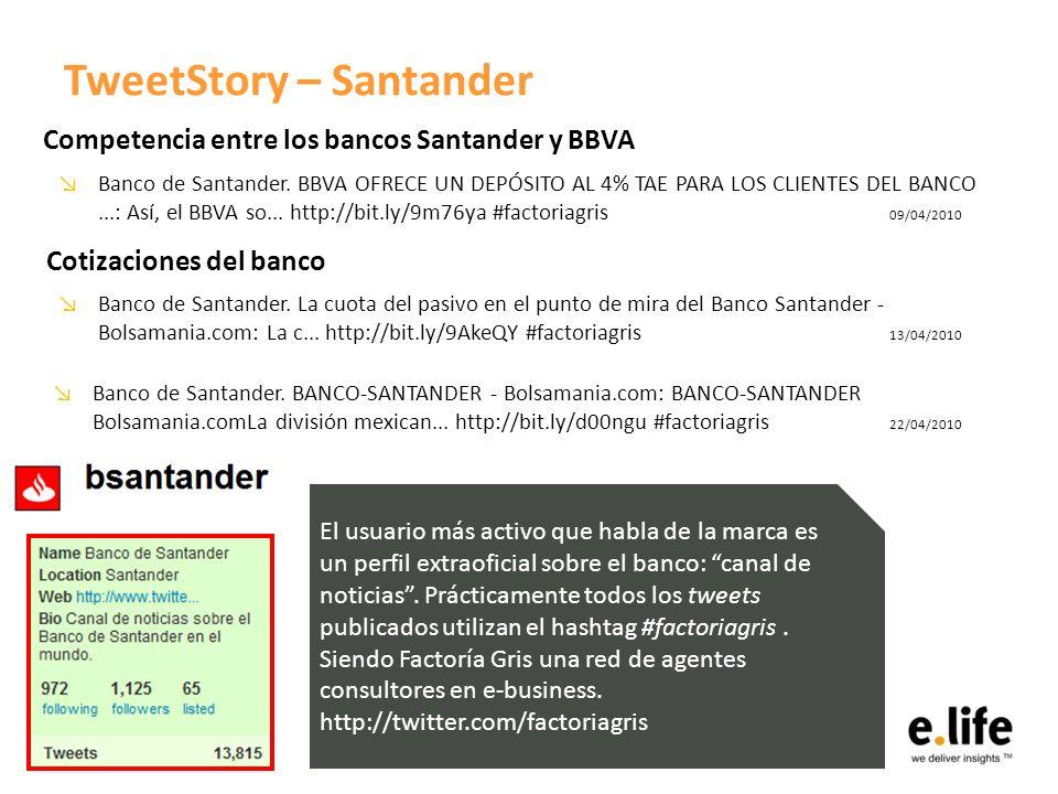 TweetStory – Santander Banco de Santander. BBVA OFRECE UN DEPÓSITO AL 4% TAE PARA LOS CLIENTES DEL BANCO...: Así, el BBVA so... http://bit.ly/9m76ya #