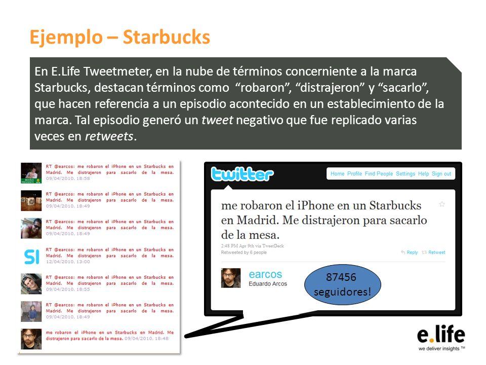 Ejemplo – Starbucks En E.Life Tweetmeter, en la nube de términos concerniente a la marca Starbucks, destacan términos como robaron, distrajeron y sacarlo, que hacen referencia a un episodio acontecido en un establecimiento de la marca.