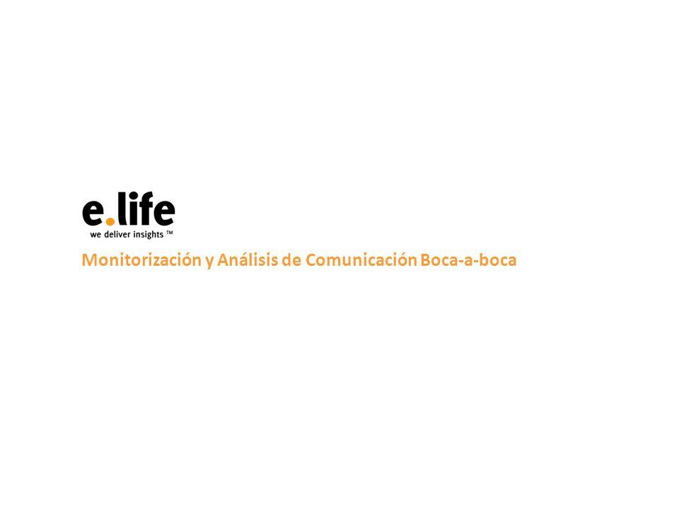 Monitorización y Análisis de Comunicación Boca-a-boca