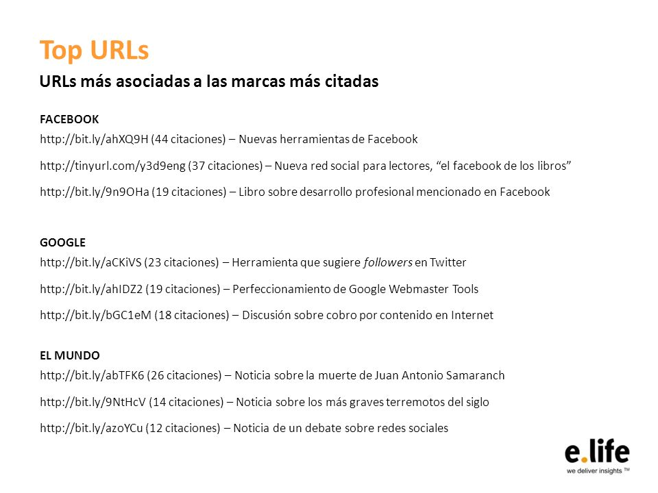 Top URLs URLs más asociadas a las marcas más citadas FACEBOOK http://bit.ly/ahXQ9H (44 citaciones) – Nuevas herramientas de Facebook http://tinyurl.com/y3d9eng (37 citaciones) – Nueva red social para lectores, el facebook de los libros http://bit.ly/9n9OHa (19 citaciones) – Libro sobre desarrollo profesional mencionado en Facebook GOOGLE http://bit.ly/aCKiVS (23 citaciones) – Herramienta que sugiere followers en Twitter http://bit.ly/ahIDZ2 (19 citaciones) – Perfeccionamiento de Google Webmaster Tools http://bit.ly/bGC1eM (18 citaciones) – Discusión sobre cobro por contenido en Internet EL MUNDO http://bit.ly/abTFK6 (26 citaciones) – Noticia sobre la muerte de Juan Antonio Samaranch http://bit.ly/9NtHcV (14 citaciones) – Noticia sobre los más graves terremotos del siglo http://bit.ly/azoYCu (12 citaciones) – Noticia de un debate sobre redes sociales