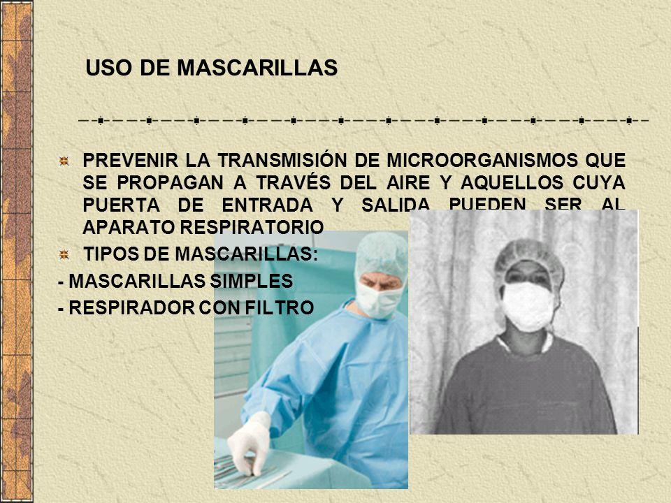 USO DE MASCARILLAS PREVENIR LA TRANSMISIÓN DE MICROORGANISMOS QUE SE PROPAGAN A TRAVÉS DEL AIRE Y AQUELLOS CUYA PUERTA DE ENTRADA Y SALIDA PUEDEN SER
