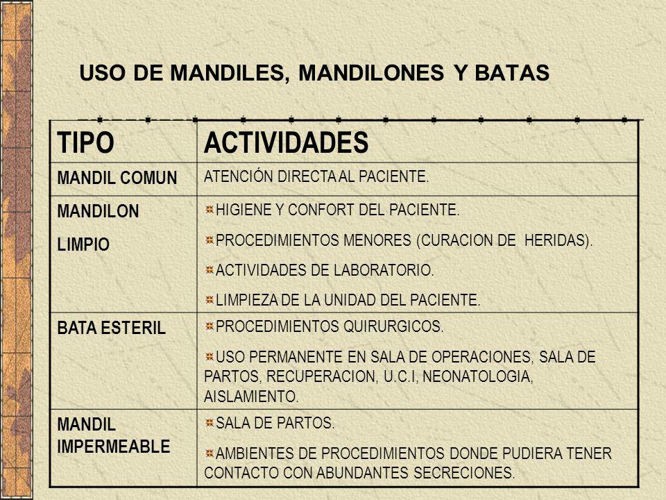 TIPOACTIVIDADES MANDIL COMUN ATENCIÓN DIRECTA AL PACIENTE. MANDILON LIMPIO HIGIENE Y CONFORT DEL PACIENTE. PROCEDIMIENTOS MENORES (CURACION DE HERIDAS