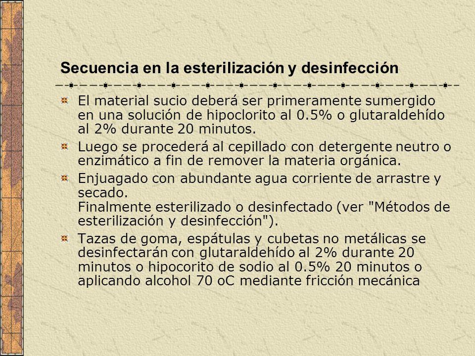 Secuencia en la esterilización y desinfección El material sucio deberá ser primeramente sumergido en una solución de hipoclorito al 0.5% o glutaraldeh