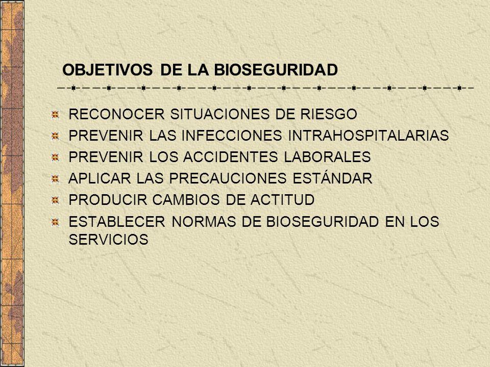 OBJETIVOS DE LA BIOSEGURIDAD RECONOCER SITUACIONES DE RIESGO PREVENIR LAS INFECCIONES INTRAHOSPITALARIAS PREVENIR LOS ACCIDENTES LABORALES APLICAR LAS