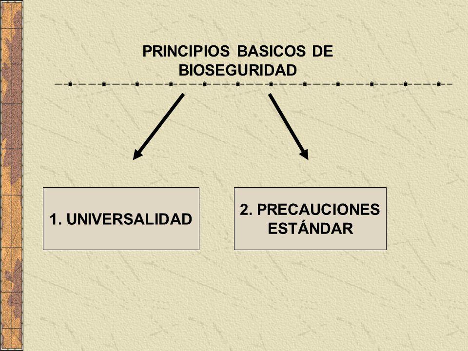 PRINCIPIOS BASICOS DE BIOSEGURIDAD 1. UNIVERSALIDAD 2. PRECAUCIONES ESTÁNDAR