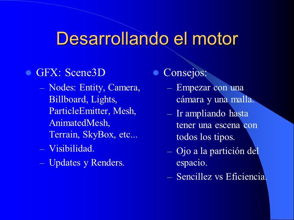 Desarrollando el motor GFX: Scene3D – Nodes: Entity, Camera, Billboard, Lights, ParticleEmitter, Mesh, AnimatedMesh, Terrain, SkyBox, etc... – Visibil