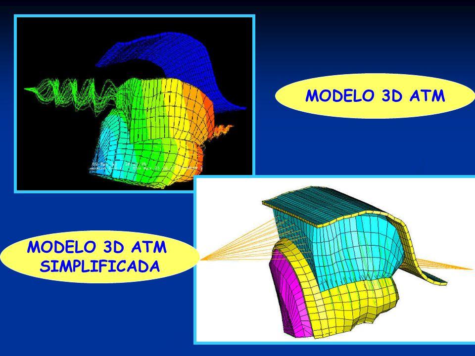 MODELO 3D ATM SIMPLIFICADA