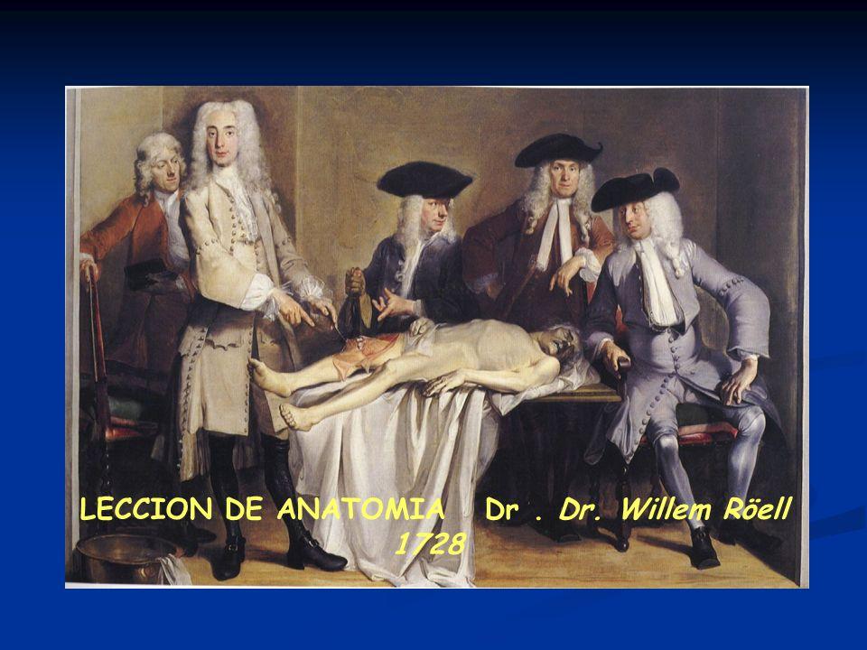 LECCION DE ANATOMIA Dr. Dr. Willem Röell 1728