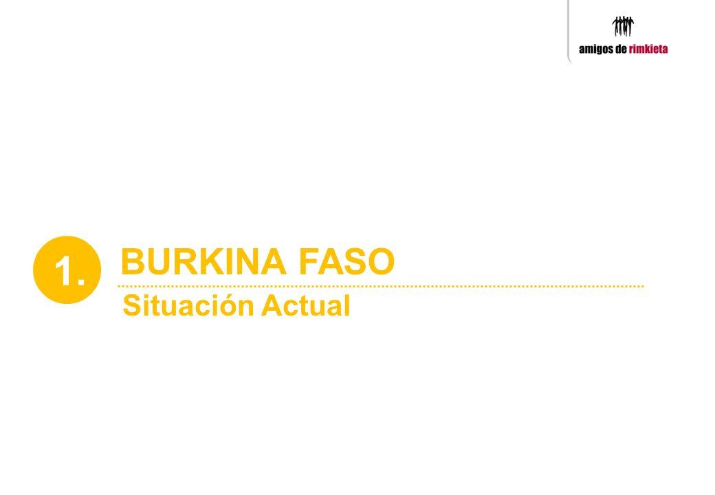 BURKINA FASO 1. Situación Actual