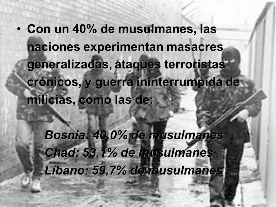 Con un 40% de musulmanes, las naciones experimentan masacres generalizadas, ataques terroristas crónicos, y guerra ininterrumpida de milicias, como la