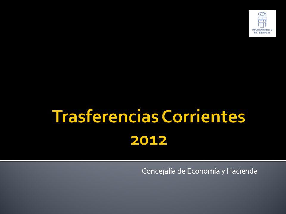 Concejalía de Economía y Hacienda