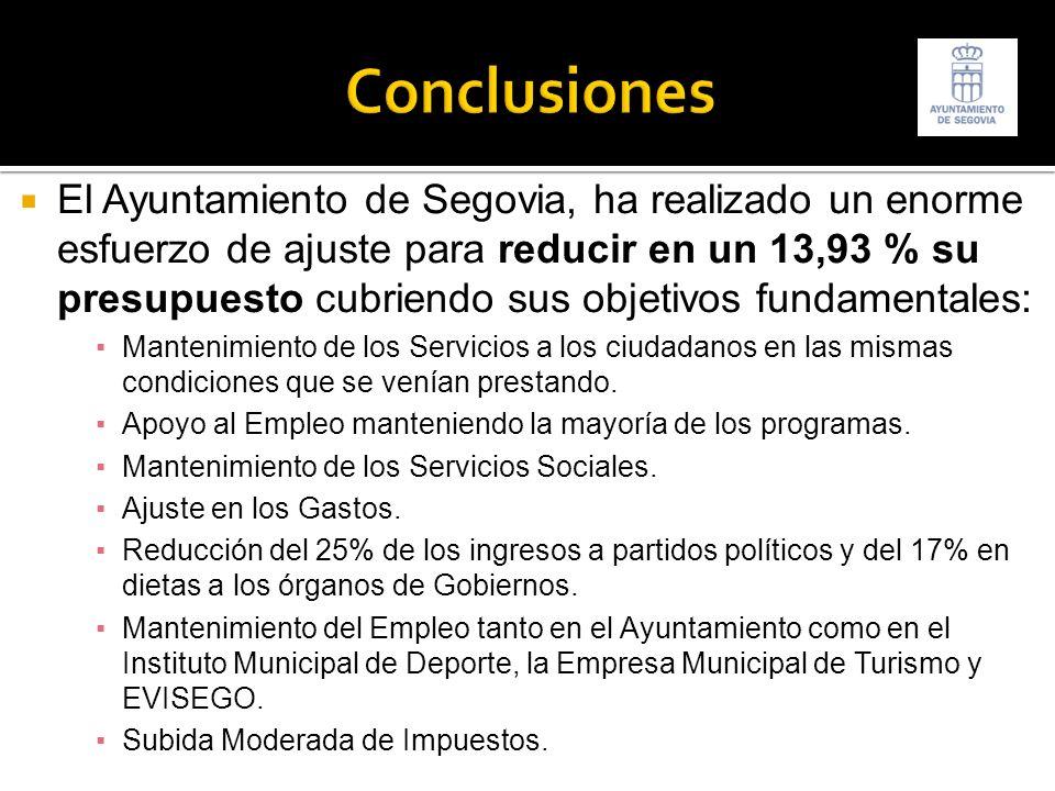 El Ayuntamiento de Segovia, ha realizado un enorme esfuerzo de ajuste para reducir en un 13,93 % su presupuesto cubriendo sus objetivos fundamentales: Mantenimiento de los Servicios a los ciudadanos en las mismas condiciones que se venían prestando.