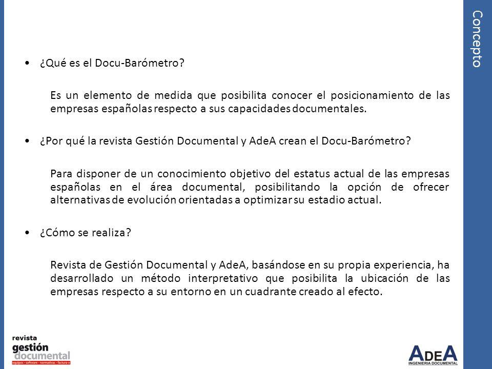 Concepto ¿Qué es el Docu-Barómetro? Es un elemento de medida que posibilita conocer el posicionamiento de las empresas españolas respecto a sus capaci