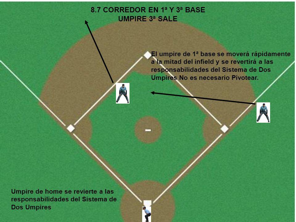 8.7 CORREDOR EN 1ª Y 3ª BASE UMPIRE 3ª SALE Umpire de home se revierte a las responsabilidades del Sistema de Dos Umpires El umpire de 1ª base se move