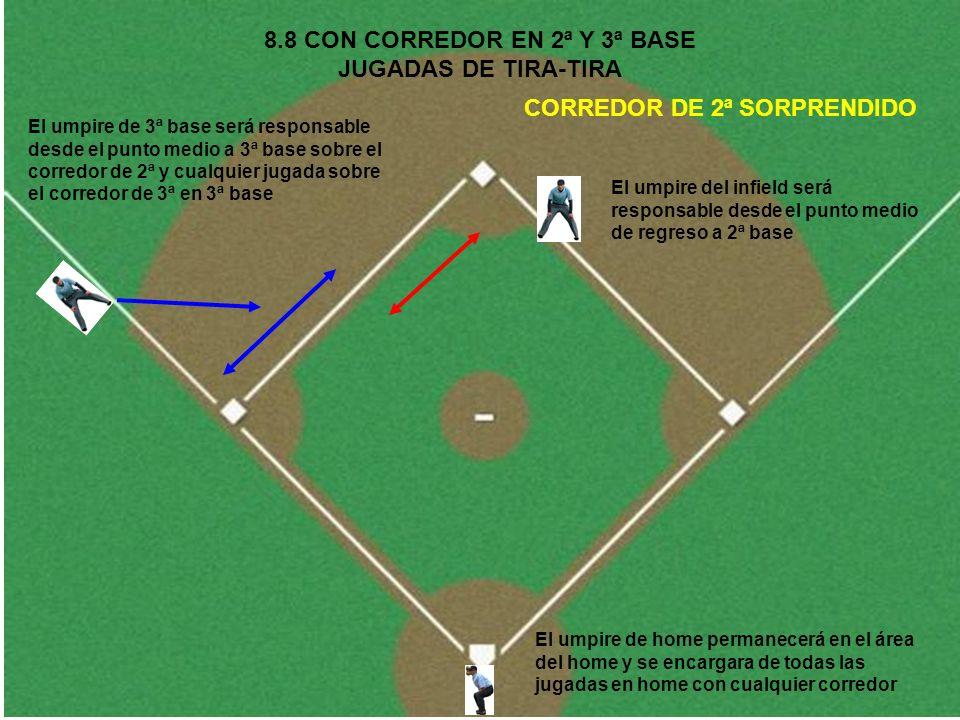 8.8 CON CORREDOR EN 2ª Y 3ª BASE JUGADAS DE TIRA-TIRA CORREDOR DE 2ª SORPRENDIDO El umpire del infield será responsable desde el punto medio de regres