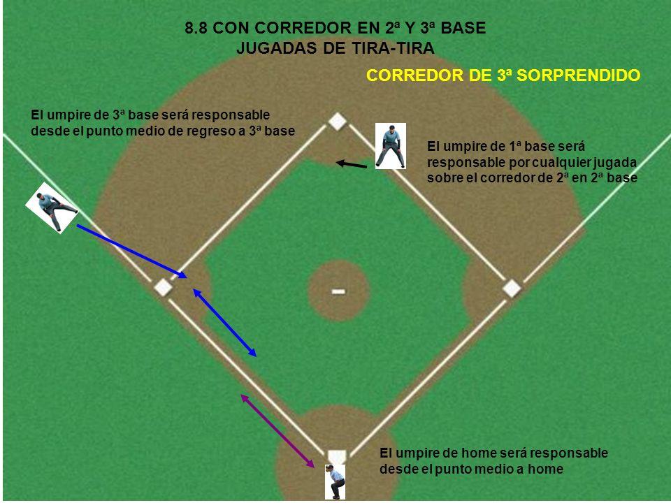 8.8 CON CORREDOR EN 2ª Y 3ª BASE JUGADAS DE TIRA-TIRA CORREDOR DE 3ª SORPRENDIDO El umpire de 3ª base será responsable desde el punto medio de regreso