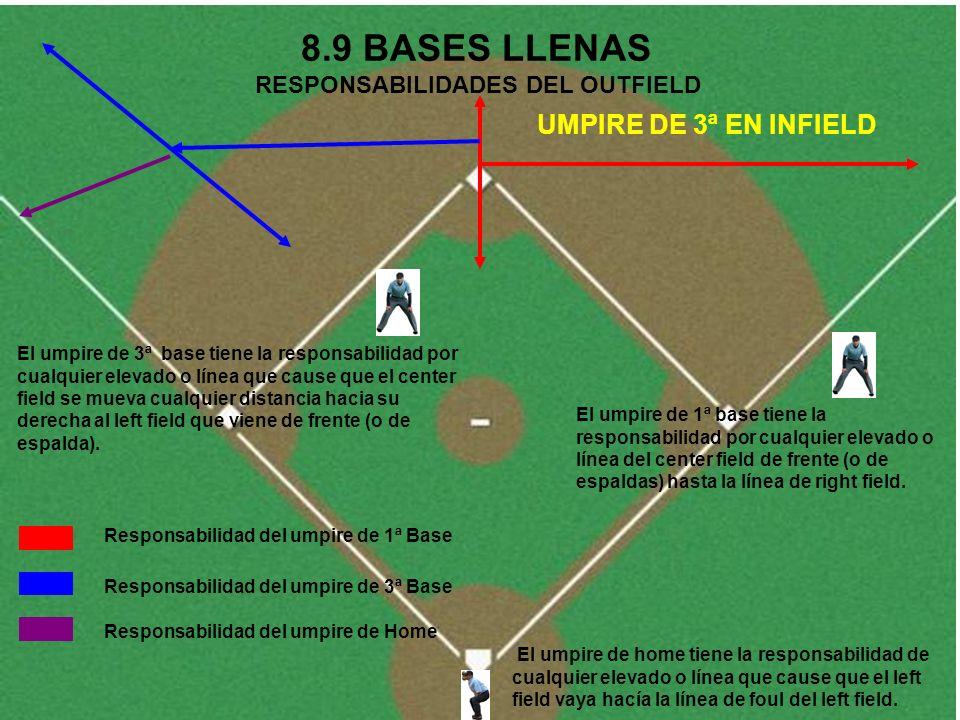 8.9 BASES LLENAS RESPONSABILIDADES DEL OUTFIELD El umpire de home tiene la responsabilidad de cualquier elevado o línea que cause que el left field va