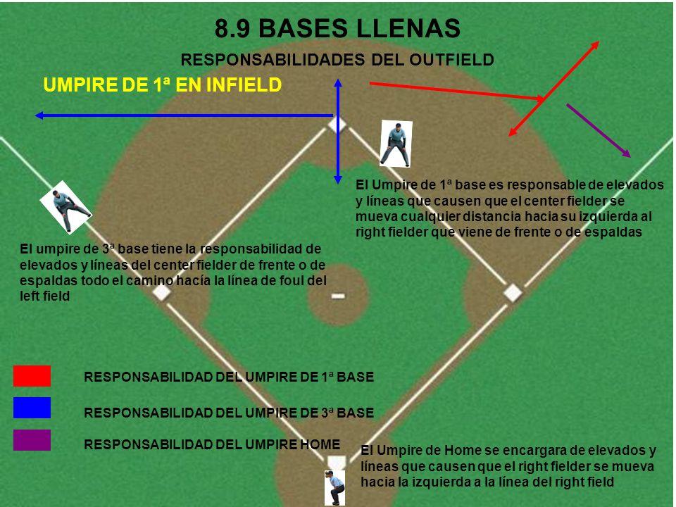 8.9 BASES LLENAS RESPONSABILIDADES DEL OUTFIELD El Umpire de Home se encargara de elevados y líneas que causen que el right fielder se mueva hacia la