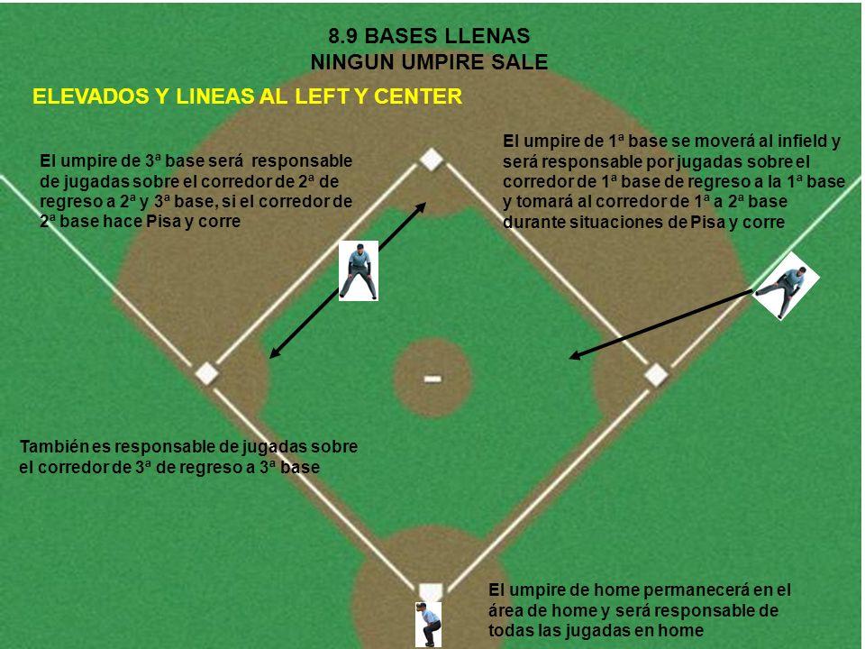 8.9 BASES LLENAS NINGUN UMPIRE SALE El umpire de home permanecerá en el área de home y será responsable de todas las jugadas en home El umpire de 1ª b