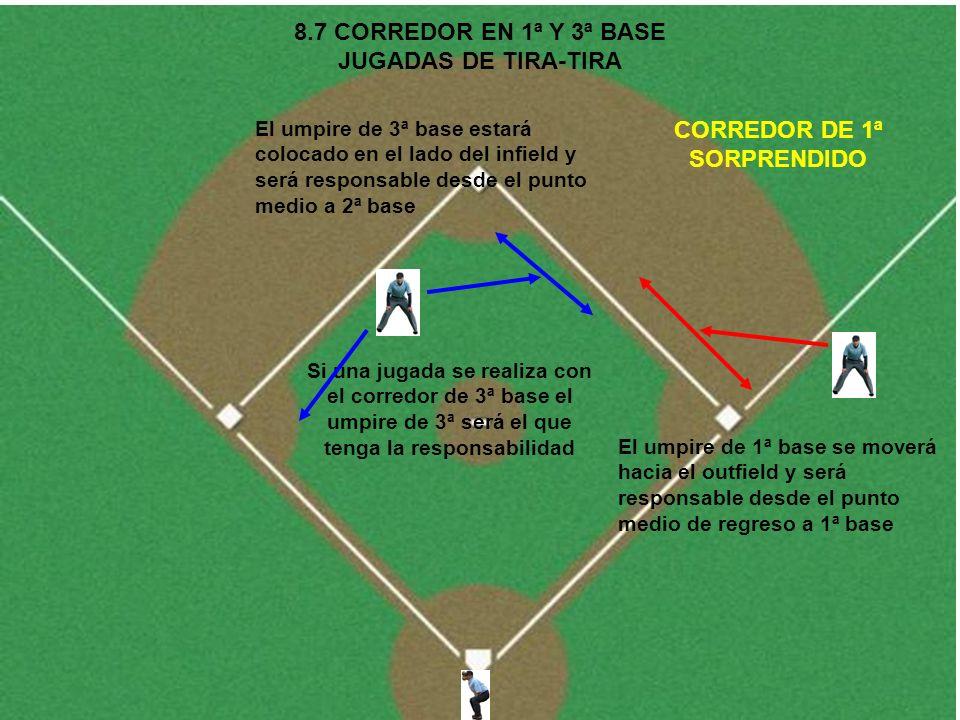 8.7 CORREDOR EN 1ª Y 3ª BASE JUGADAS DE TIRA-TIRA CORREDOR DE 1ª SORPRENDIDO El umpire de 1ª base se moverá hacia el outfield y será responsable desde