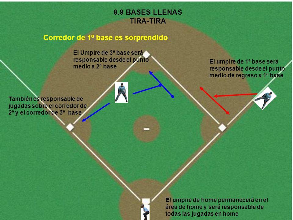 8.9 BASES LLENAS TIRA-TIRA Corredor de 1ª base es sorprendido El umpire de 1ª base será responsable desde el punto medio de regreso a 1ª base El Umpir
