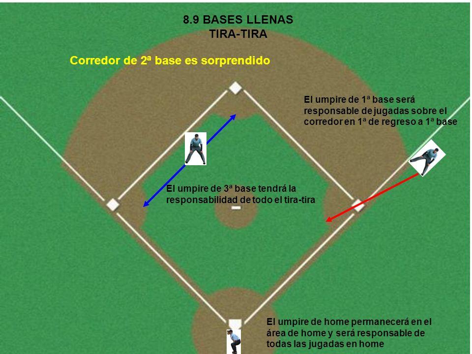 8.9 BASES LLENAS TIRA-TIRA Corredor de 2ª base es sorprendido El umpire de 3ª base tendrá la responsabilidad de todo el tira-tira El umpire de 1ª base